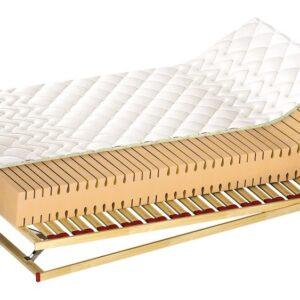 Materac piankowy Aruba Lux H2 lub H3
