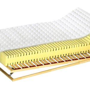 Materac piankowy Aruba H2 lub H3